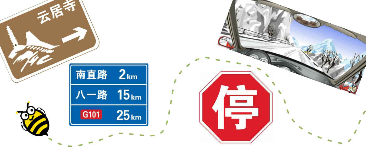 Chinese driver's license test traffic signs